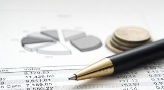 Как рассчитать единый налог на вменённый доход