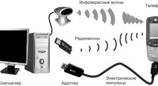 Как передать картинки с компьютера на телефон