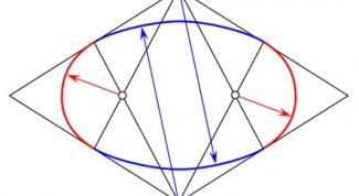 Как нарисовать правильный овал