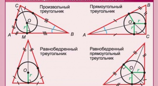 How to find the radius of the inscribed circle in an equilateral triangle?