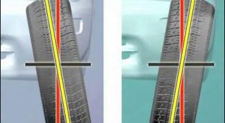 Как отрегулировать развал колес