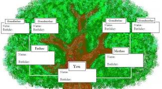 сделать родовое дерево