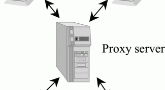 How to find out your proxy