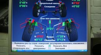 Как отрегулировать схождение колес