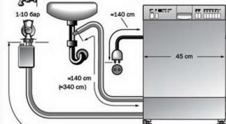 Как сделать посудомоечную машину