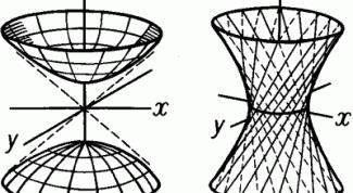 How to build a hyperboloid