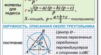 How to find the area of a triangle inscribed in a circle