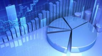 Как определить эластичность по доходу