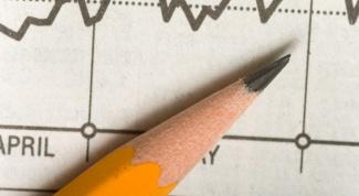 Как покупать акции на рынке