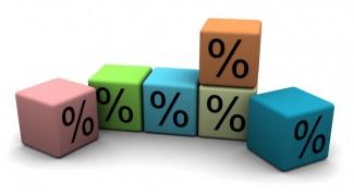 Как определить процентную ставку по кредиту