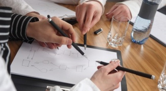 Как написать инвестиционный проект