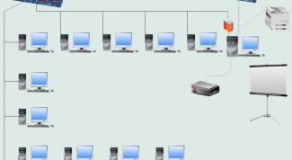 Как узнать ip компьютера