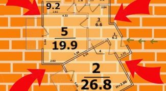 How to find square meter