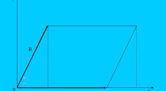 Как вычислить площадь параллелограмма, построенного на векторах