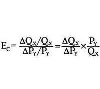 How to determine cross-elasticity