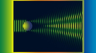 How to determine the angle of diffraction