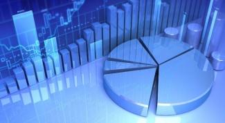 Как определять объём инвестиций