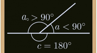 How to find the tangent of the outer corner
