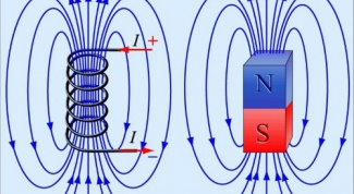 How to find the magnetic induction vector