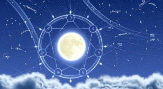 Как определить, в каком знаке Венера