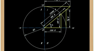 How to find the cosine if you know the sine