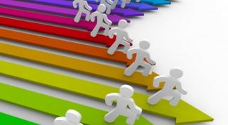 Как оценить конкурентоспособность