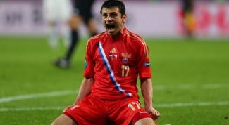 Как Россия сыграла на чемпионате ЕВРО