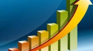 Как произвести анализ рентабельности производства