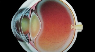 Is it possible to cure cataract without operation