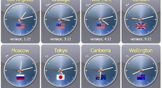 What time zone in Ukraine