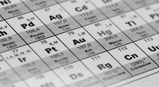 How many elements in the periodic table
