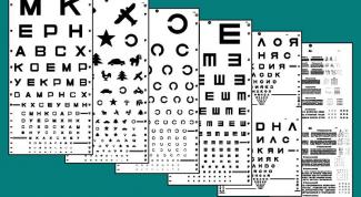 Как сделать таблицу для проверки зрения дома