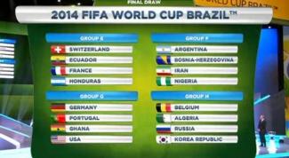 Где узнать расписание матчей чемпионата мира по футболу 2014 года