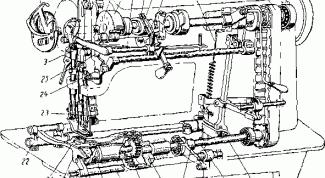 Почему нельзя самому ремонтировать швейную машину