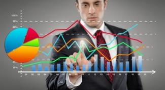 Торговля на бирже: стратегия Buy&Hold