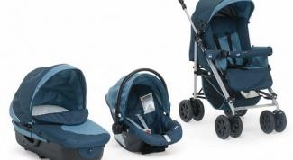 Правильный выбор коляски для детей