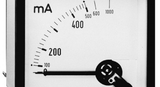 What is the ammeter
