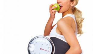 Как настроить себя сесть на диету
