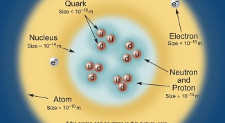 What is quark