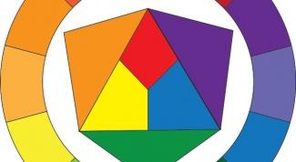 Где найти спектр сочетаемых между собой цветов