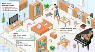 Where to hide money in the apartment
