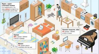 Где можно спрятать деньги в квартире