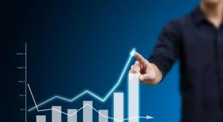 Как измерить рентабельность