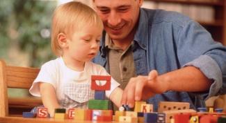 Формирование личности ребёнка