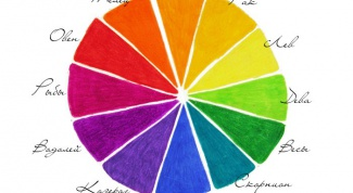 Which color fits which Zodiac sign