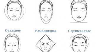 Выбор прически по форме лица
