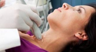 Признаки болезней щитовидной железы