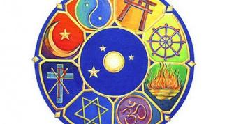 Какие религии есть в России
