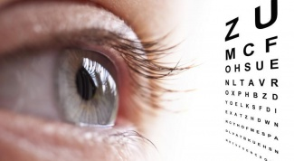 From what distance to check visual acuity