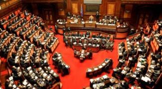 Какие функции выполняет парламент